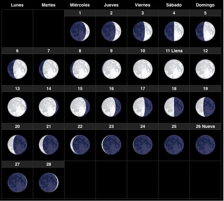Calendario lunar febrero 2017