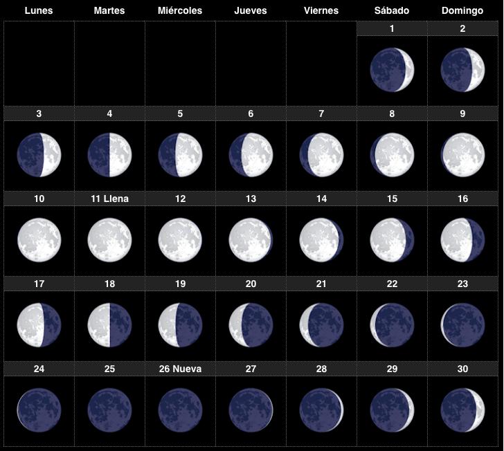 Calendario lunar abril 2017