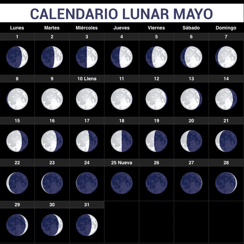 Calendario lunar mayo lo natural es mas sano for Proxima luna creciente